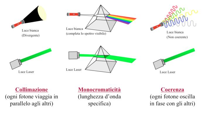 Altre tipologie di laser utilizzate in Urologia - Figura 1b