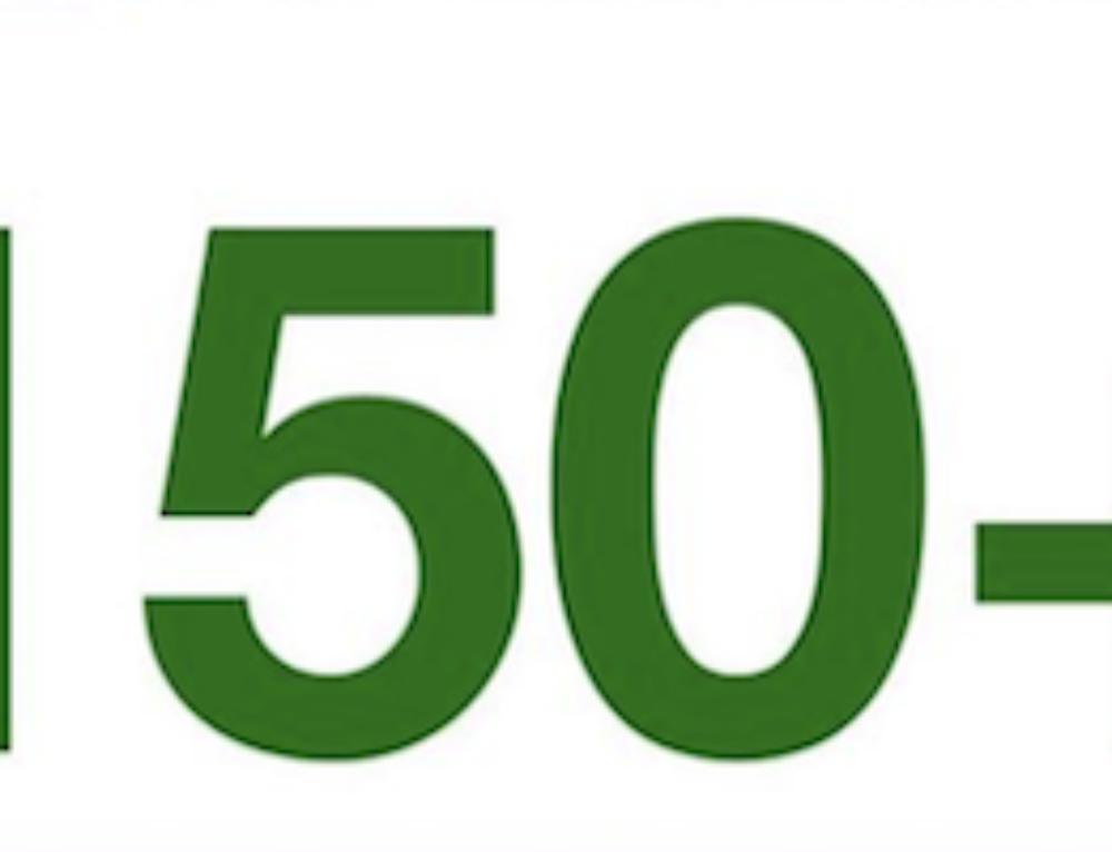 150+ richieste di consulto online soddisfatte nei primi 14 mesi di attività